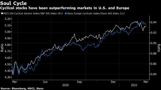 Cyclical Stock Rotation Has Further Room to Run, Says Goldman