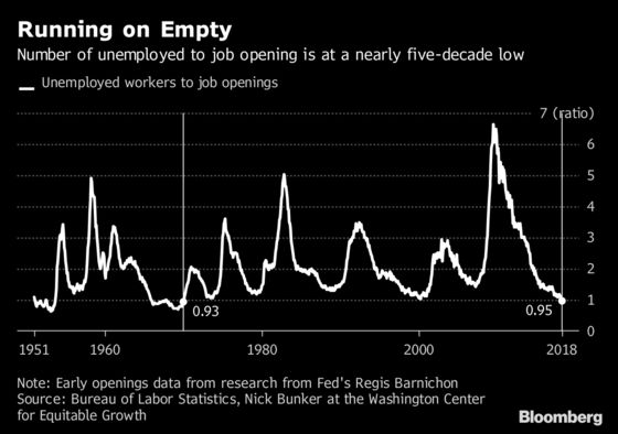 Latest Milestone for U.S. Job Market: More Openings Than Workers