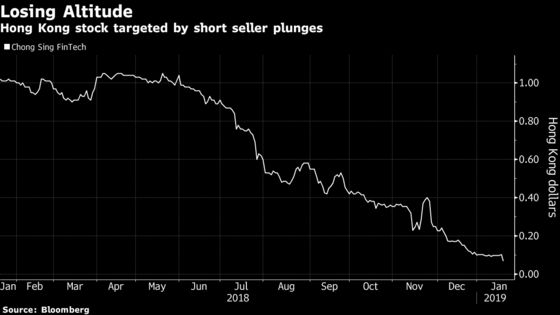 Chinese Short Target Plunges 41% as Nerves Fray in Hong Kong