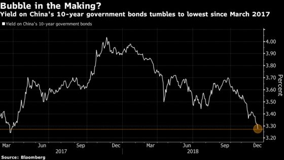 China's Bond Rally Is Turning Into a Bubble, Guotai Junan Says