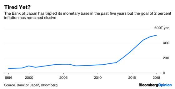 How to End Japan's Deflation? Abolish Cash