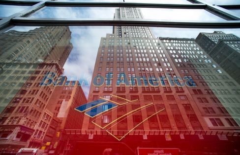 Rising Rates Seen Squeezing Swaps Income at Biggest U.S. Banks