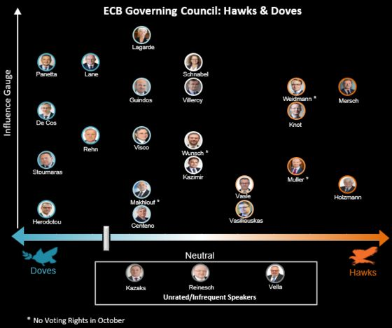 ECB's Holzmann Sees Quality of Stimulus in Focus in December