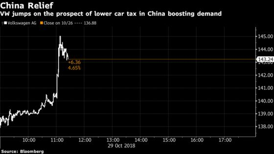 China Regulator to Propose 50% Cut to Car Purchase Tax