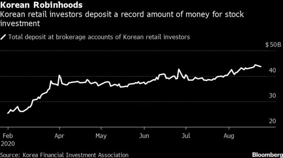 South Korea Extends Ban on Short-Selling Amid Virus Flareup