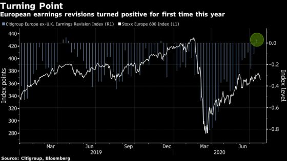 European Stocks Snap Two Days of Losses on Earnings, Stimulus