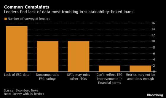 Banks Struggle to Value Good Behavior
