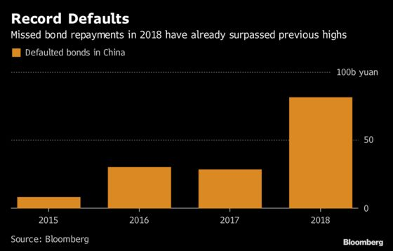 China's Local Government Vehicles Guarantee $1 Trillion in Debt