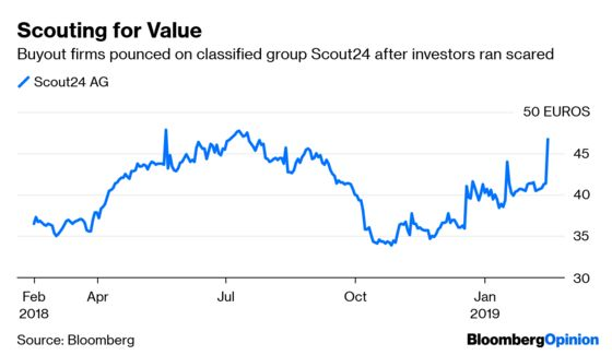 A Leveraged Buyout That Doesn't Deserve the Name