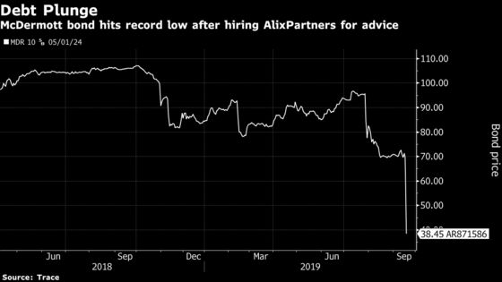 McDermott Is Said to Hire AlixPartners for Turnaround Advice