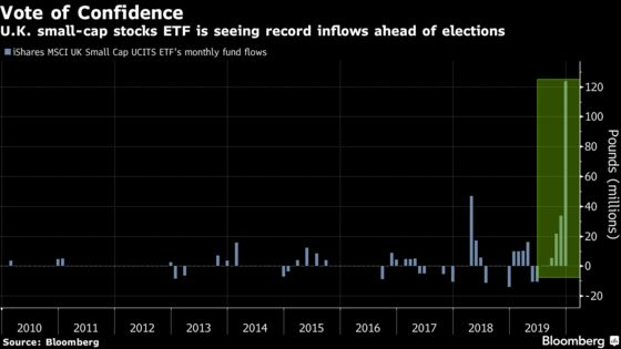 Hedge or Be Damned Is the Election Mantra: Trading Brexit