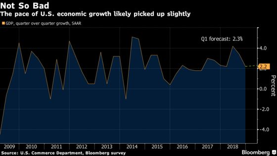 What Props Up First-Quarter U.S. Growth May Be a Drag Later