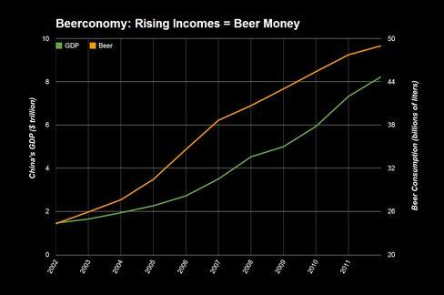 Source: Euromonitor International and World Bank