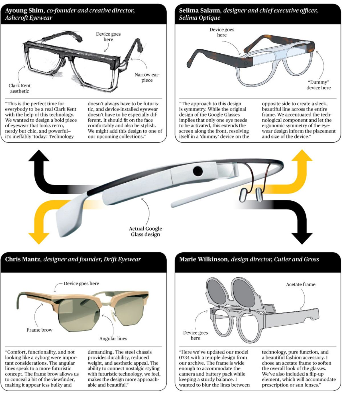 Four Stylish Google Glass Redesigns