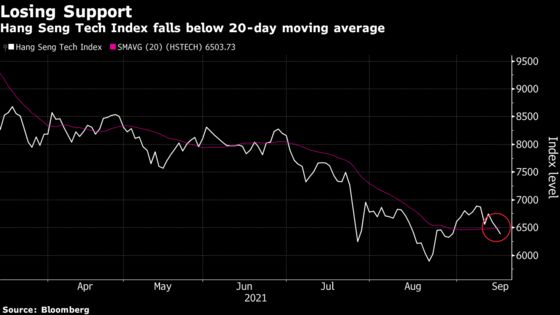 China Stocks Battered by Economic Data, Evergrande Non-Payment