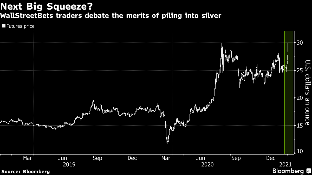 WallStreetBets traders debate the merits of piling into silver