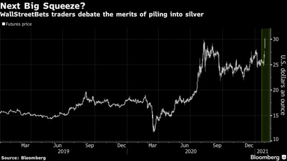 Citadel Silver Holding Exposes Rifts in WallStreetBets Army