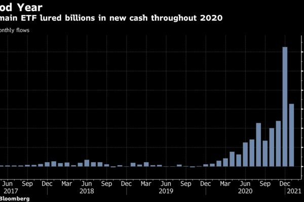 Ark's main ETF lured billions in new cash throughout 2020