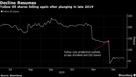 Tullow Slumps After Guyana Oil Find Is Smaller Than Expected