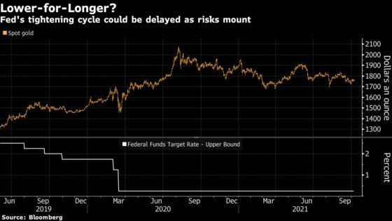 Gold's Lackluster Year May Get a Boost as Stagflation Risks Grow