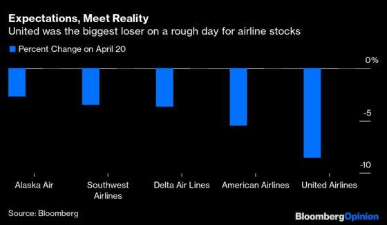 International Flight Isn't Delayed, Investors Are Just Early