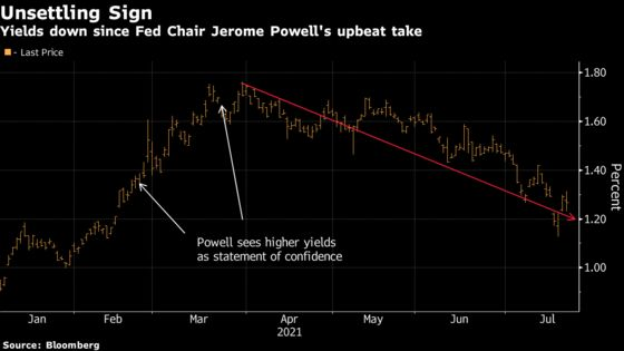 'Freak-Out' Factor to Determine Delta Impact on U.S. Economy