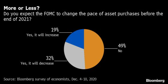 Fed Expected to Offer New Guidance, Not Action, on Bond Buying