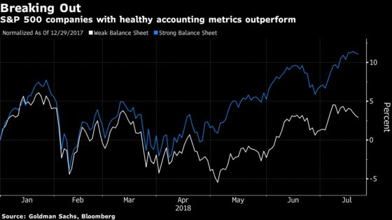 Great Earnings Meet Trade Threat and It's Splitting Markets