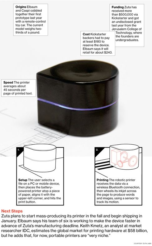 The Pocket Printer You Simply Place on a Piece of Paper