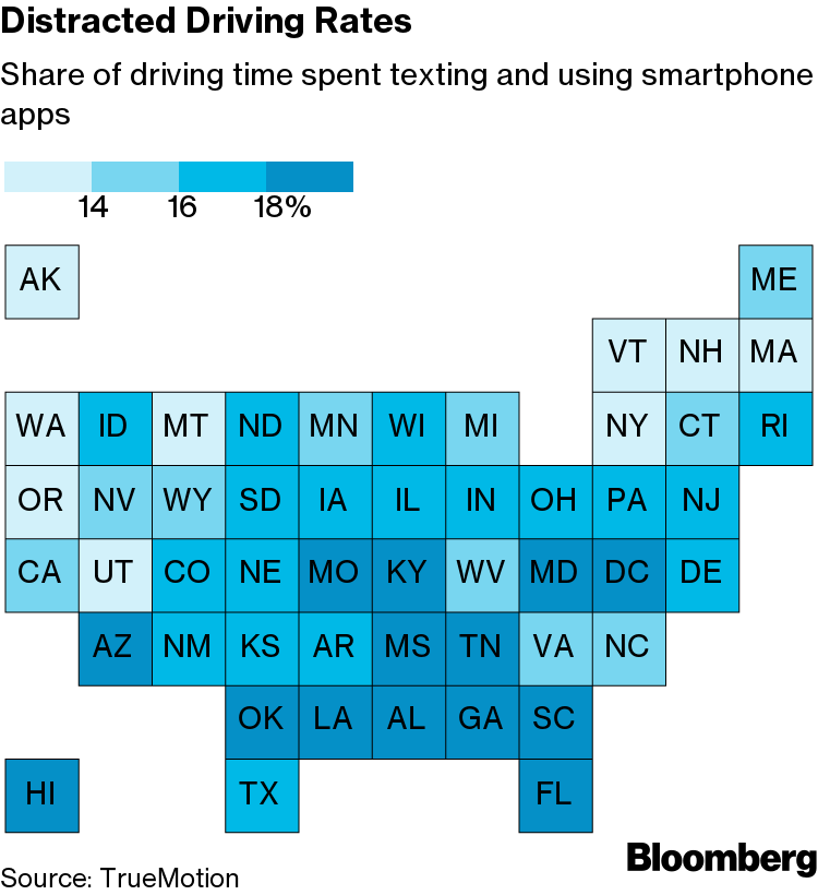 A Distracted Driving Crackdown Is Coming - Bloomberg
