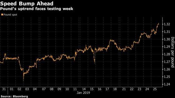 Pound Rally on Brexit Optimism Is Overdone for Aberdeen, BlueBay
