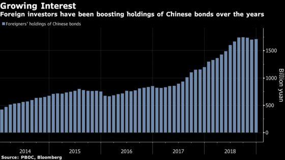 How China's $13 Trillion Bond Market May Be Trade-War Winner