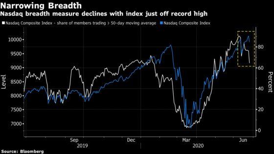Stocks Rise in Volatile Trading; Oil Snaps Slide: Markets Wrap