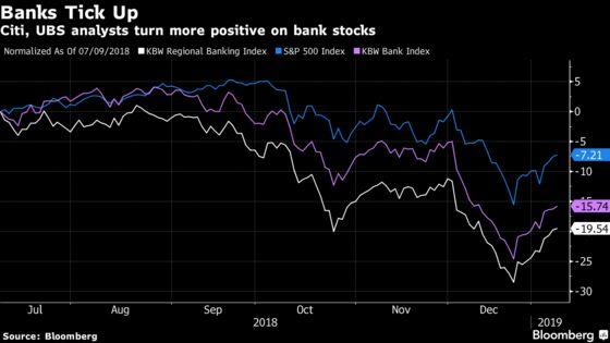 BofA, Morgan Stanley Get Rare Upgrades in Season of Pessimism