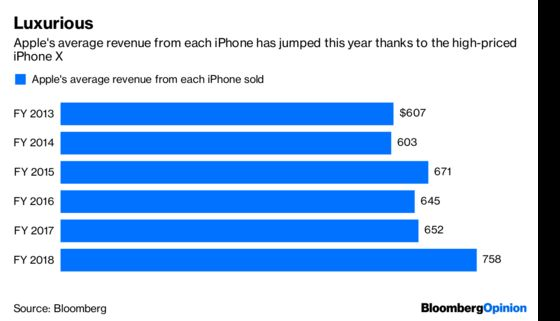 Shiny New IPhones Underscore Apple's Growth Challenge