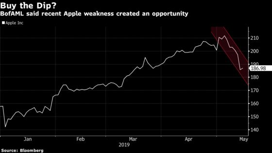 Apple Bull Says Trade Slump Creates a Buying Opportunity