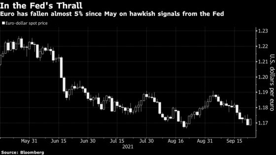 Change Can Be Good: What Markets Expect From the German Election