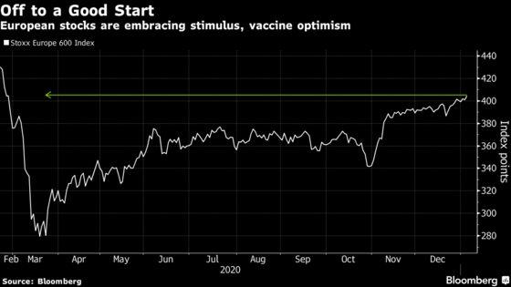 European Stocks Surge With U.S. Democrats on Cusp of Senate Win