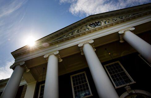 Harvard University's Business School