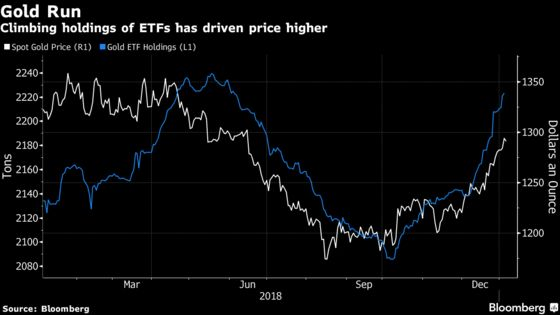Gold Poised for Weekly Gain as Global Jitters Boost Haven Demand