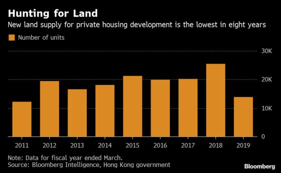 Hong Kong to Take Back Part of Biggest Golf Course for Homes