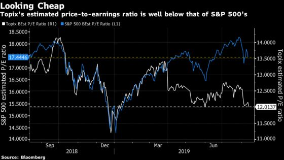 Japan Stock Traders Look Past Bad Earnings to Bet on Turnaround