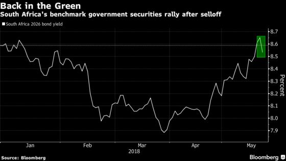 South African Bonds Catch a Break as Tide Turns in Their Favor