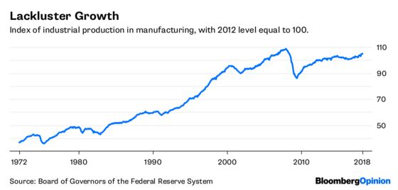 The U.S. Can Still Catch Up in Manufacturing