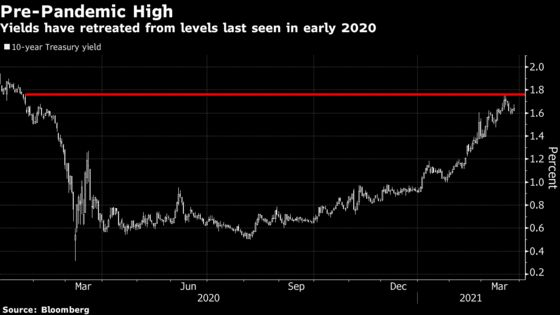 Treasuries' Worst Quarter Since 2016 Ends With Questions Aplenty