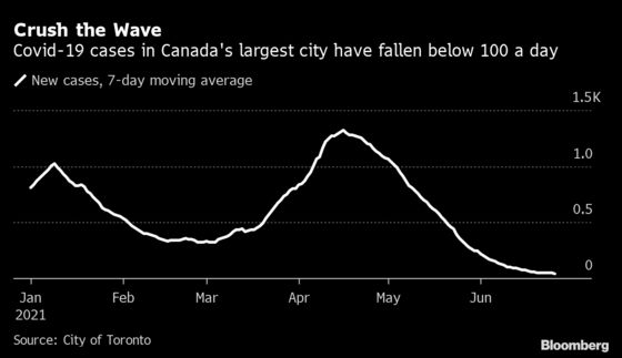 Office Workers Fled Toronto's Financial District. They'll Be Back, Rail CEO Says