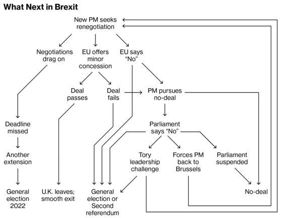 Brexit Bulletin: The Mood Darkens