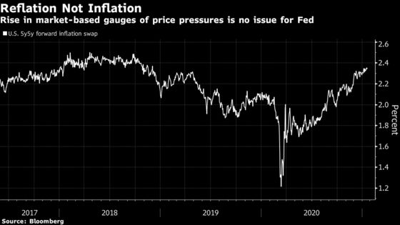 Inflation Rippling Through Markets Is Just What Fed Wants to See