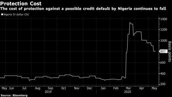 Investors Rush to Nigeria