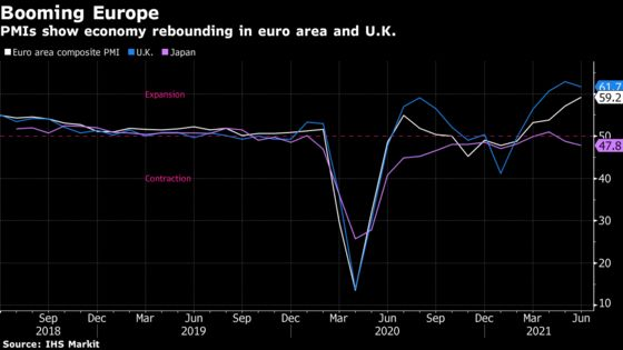 Europe's Economy Is Booming as Nations Cast Off Crisis Shackles